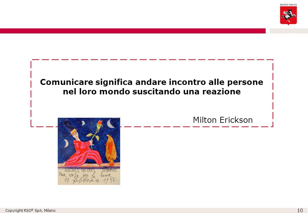 Copyright RSO ® SpA, Milano 10 Comunicare significa andare incontro alle persone nel loro mondo suscitando una reazione Milton Erickson