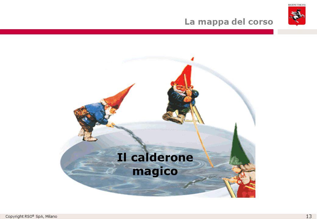 Copyright RSO ® SpA, Milano 13 La mappa del corso Il calderone magico