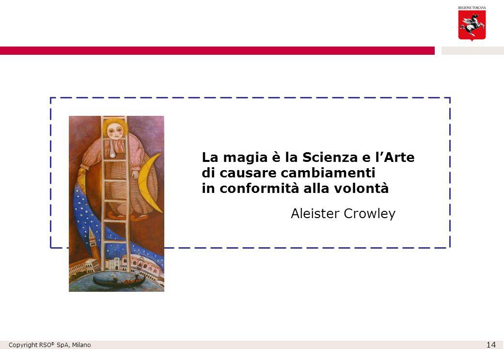 Copyright RSO ® SpA, Milano 14 Aleister Crowley La magia è la Scienza e l'Arte di causare cambiamenti in conformità alla volontà
