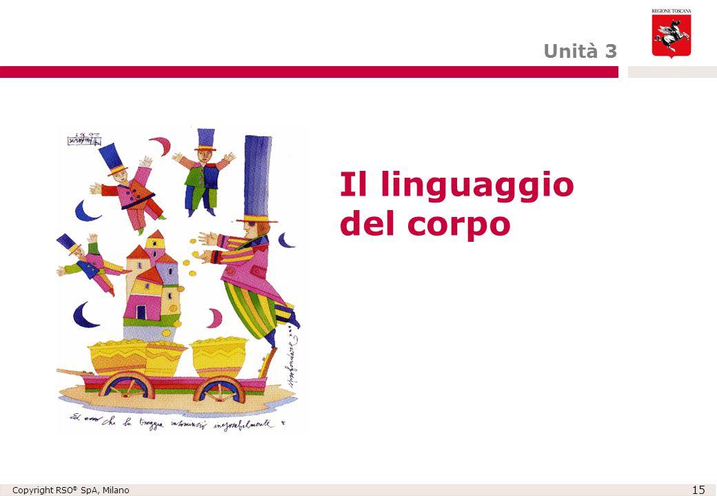 Copyright RSO ® SpA, Milano 15 Il linguaggio del corpo Unità 3