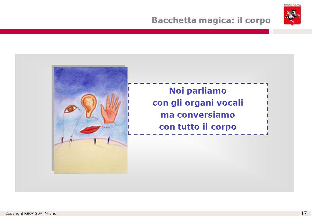 Copyright RSO ® SpA, Milano 17 Noi parliamo con gli organi vocali ma conversiamo con tutto il corpo Bacchetta magica: il corpo