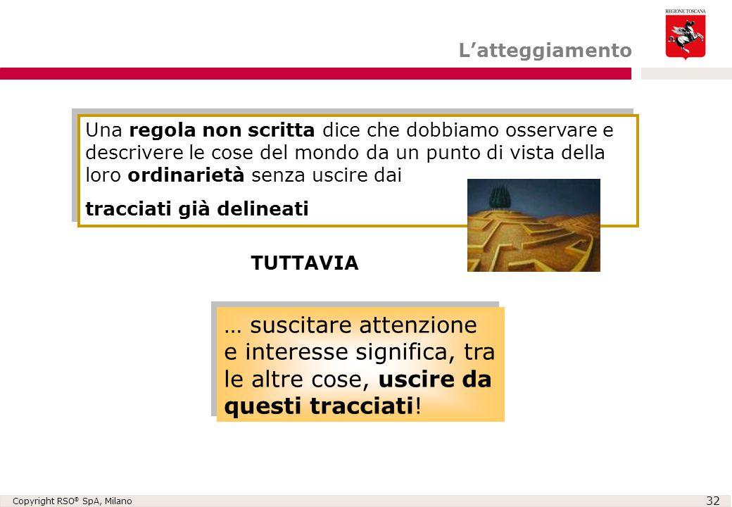Copyright RSO ® SpA, Milano 32 Una regola non scritta dice che dobbiamo osservare e descrivere le cose del mondo da un punto di vista della loro ordin