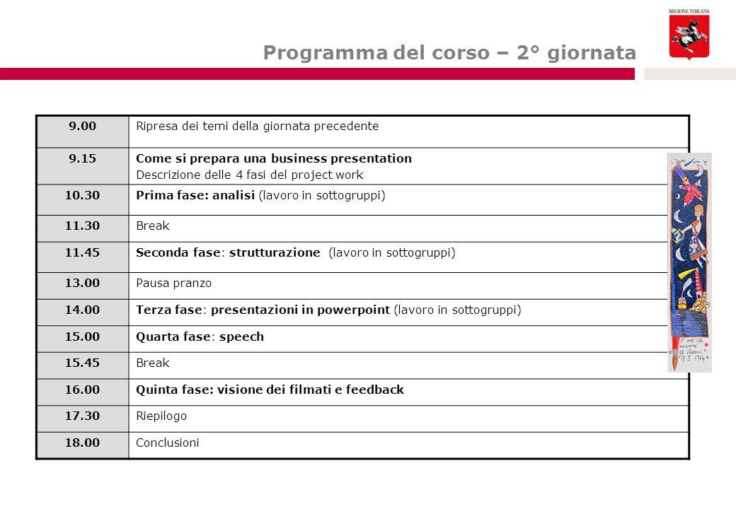 Programma del corso – 2° giornata 9.00Ripresa dei temi della giornata precedente 9.15Come si prepara una business presentation Descrizione delle 4 fas