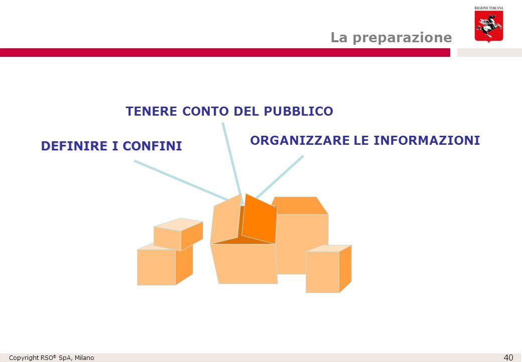 Copyright RSO ® SpA, Milano 40 DEFINIRE I CONFINI ORGANIZZARE LE INFORMAZIONI TENERE CONTO DEL PUBBLICO La preparazione