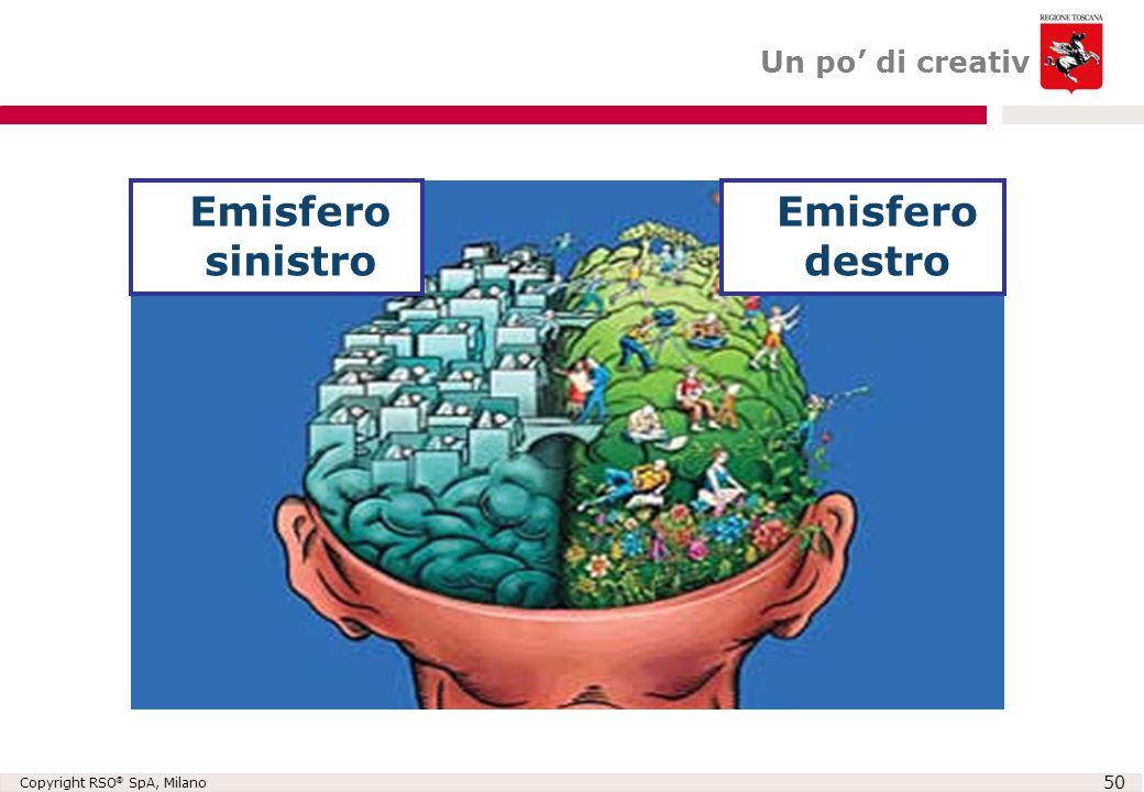 Copyright RSO ® SpA, Milano 50 Emisfero sinistro Emisfero destro Un po' di creatività