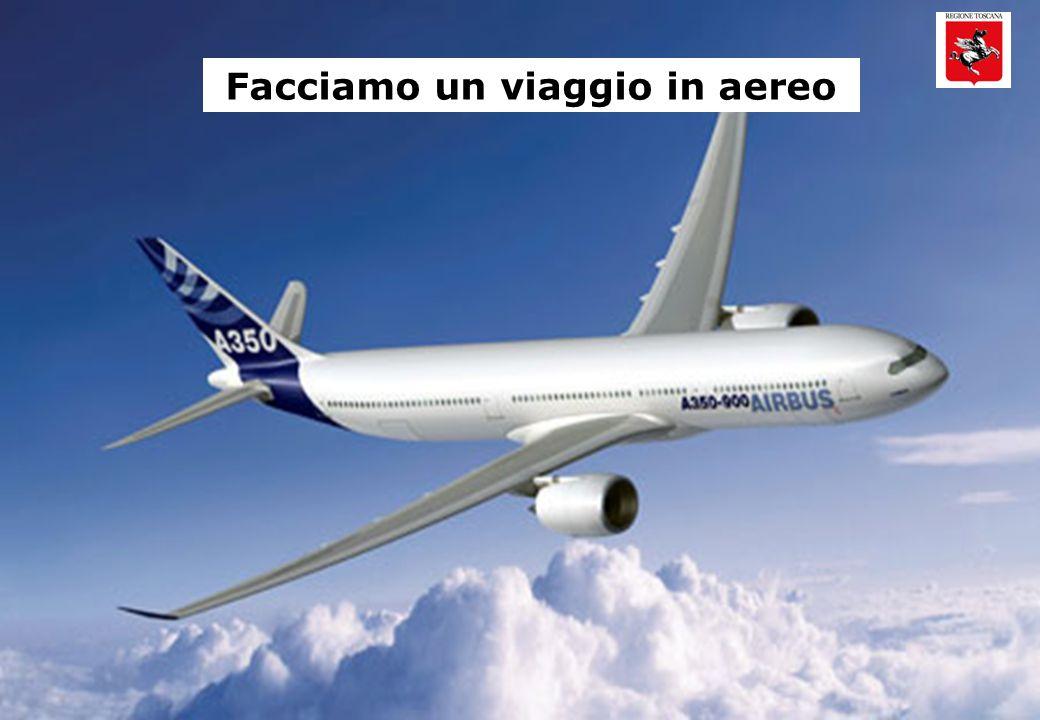 Copyright RSO ® SpA, Milano 52 Facciamo un viaggio in aereo