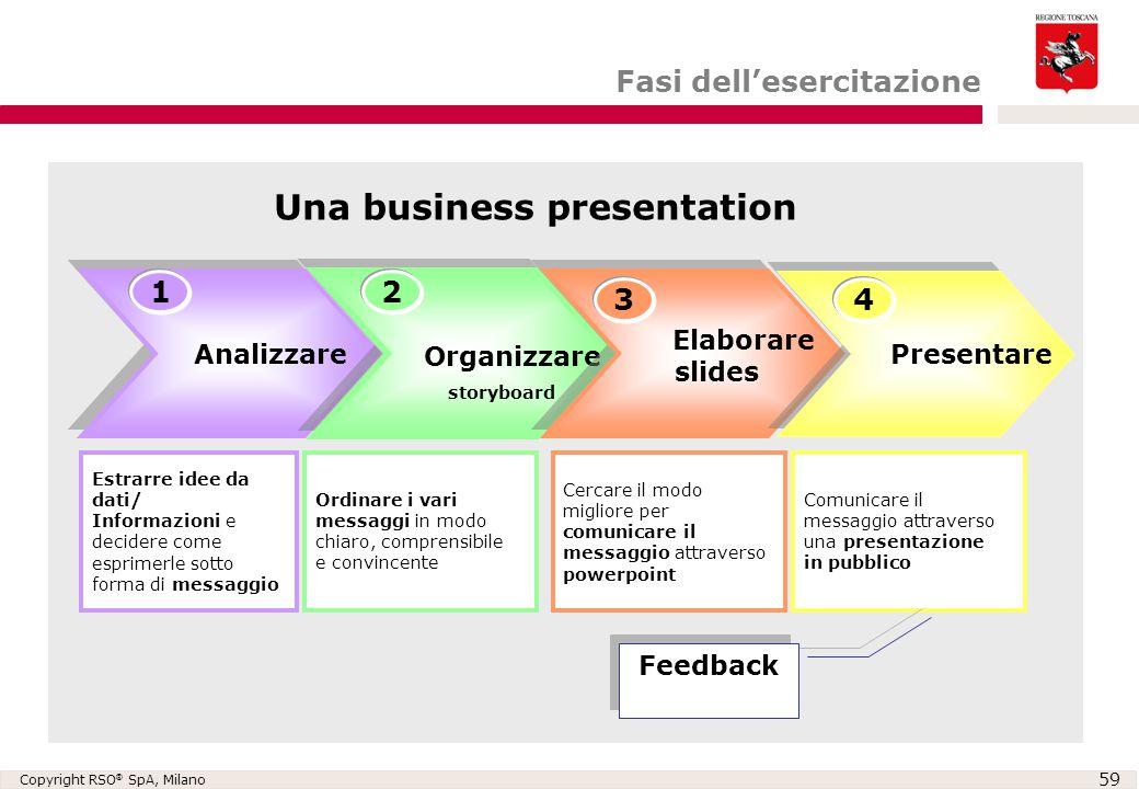 Copyright RSO ® SpA, Milano 59 Analizzare Organizzare storyboard Organizzare storyboard Elaborare slides Elaborare slides Presentare Presentare Una bu