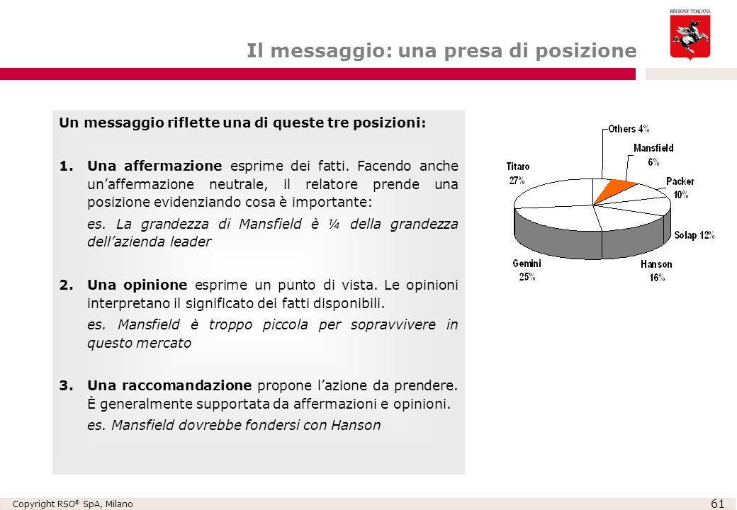 Copyright RSO ® SpA, Milano 61 Un messaggio riflette una di queste tre posizioni: 1.Una affermazione esprime dei fatti. Facendo anche un'affermazione