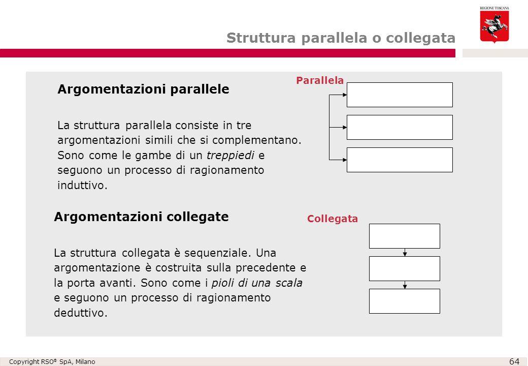 Copyright RSO ® SpA, Milano 64 Parallela Collegata Argomentazioni parallele La struttura parallela consiste in tre argomentazioni simili che si comple