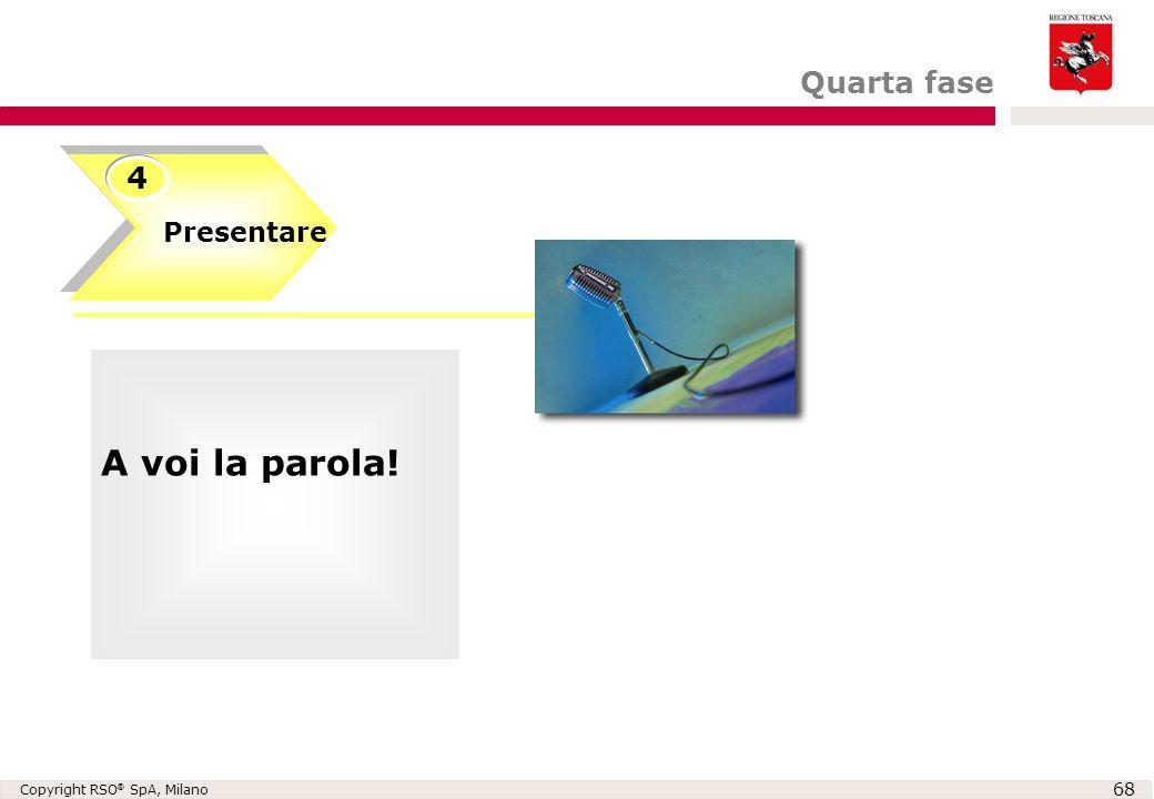 Copyright RSO ® SpA, Milano 68 Presentare Presentare 4 A voi la parola! Quarta fase