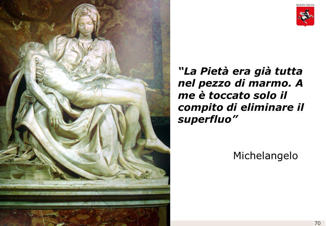 """Copyright RSO ® SpA, Milano 70 """"La Pietà era già tutta nel pezzo di marmo. A me è toccato solo il compito di eliminare il superfluo"""" Michelangelo"""