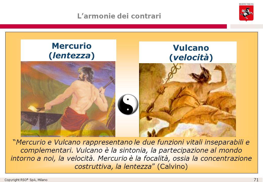 """Copyright RSO ® SpA, Milano 71 Mercurio (lentezza) Vulcano (velocità) L'armonie dei contrari """"Mercurio e Vulcano rappresentano le due funzioni vitali"""