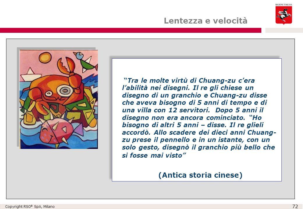"""Copyright RSO ® SpA, Milano 72 """"Tra le molte virtù di Chuang-zu c'era l'abilità nei disegni. Il re gli chiese un disegno di un granchio e Chuang-zu di"""