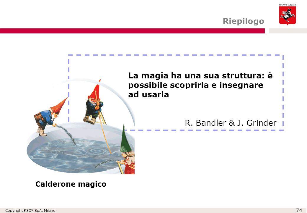 Copyright RSO ® SpA, Milano 74 La magia ha una sua struttura: è possibile scoprirla e insegnare ad usarla R. Bandler & J. Grinder Calderone magico Rie