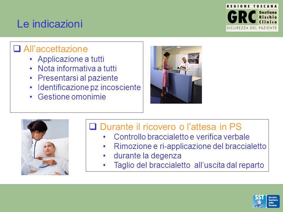 Le indicazioni  All'accettazione Applicazione a tutti Nota informativa a tutti Presentarsi al paziente Identificazione pz incosciente Gestione omonim