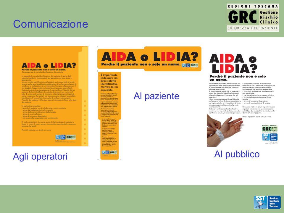 Comunicazione Al paziente Agli operatori Al pubblico
