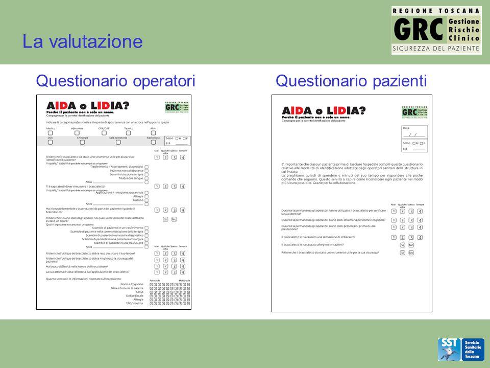 La valutazione Questionario operatoriQuestionario pazienti