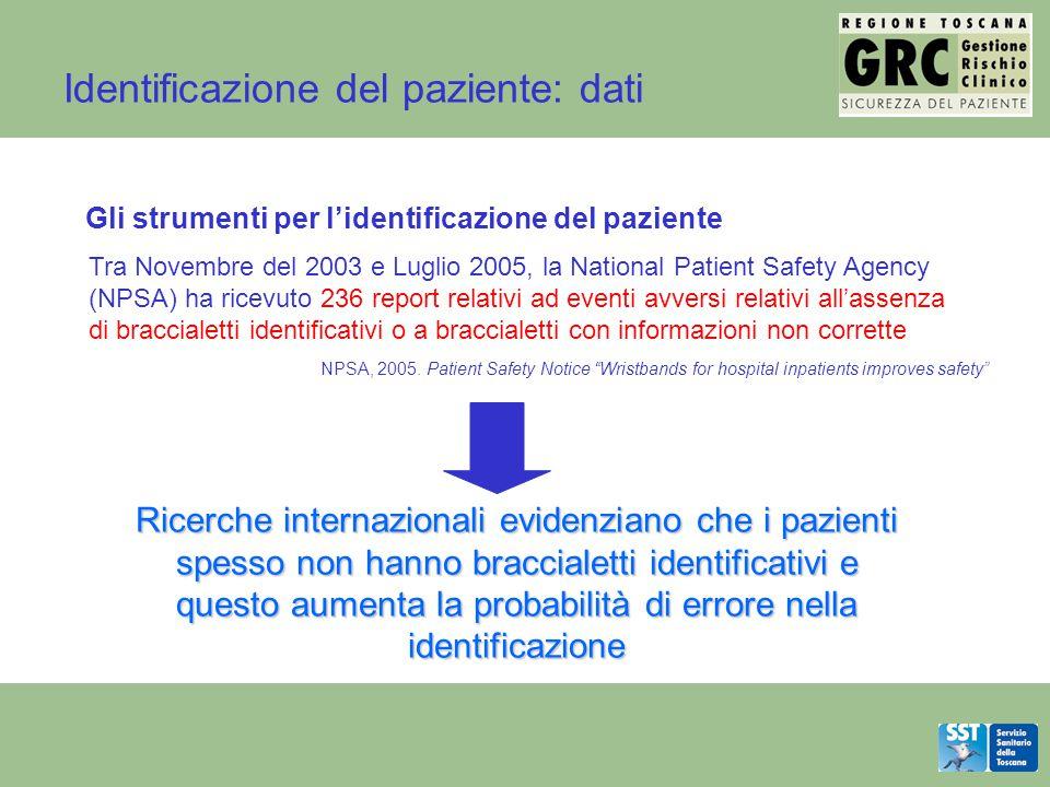 Identificazione del paziente: dati Gli strumenti per l'identificazione del paziente Tra Novembre del 2003 e Luglio 2005, la National Patient Safety Ag