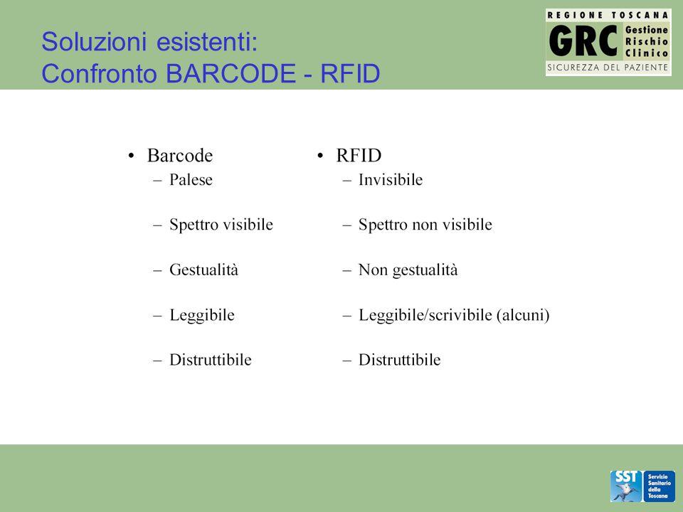 Soluzioni esistenti: Confronto BARCODE - RFID