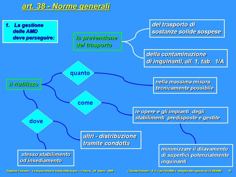 Regione Toscana - Le acque reflue la tutela delle acque - Firenze, 24 marzo 2009 - Calzolai Roberto - Il D. Lgs 152/2006 e deleghe alla regione: la LR