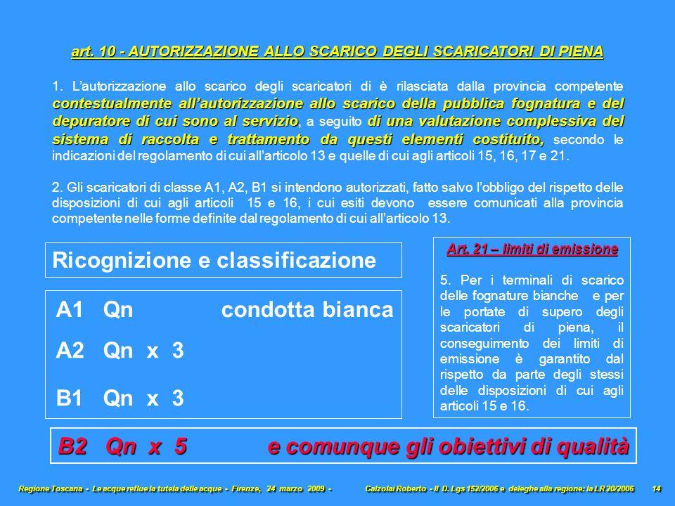 art. 10 - AUTORIZZAZIONE ALLO SCARICO DEGLI SCARICATORI DI PIENA contestualmente all'autorizzazione allo scarico della pubblica fognatura e del depura