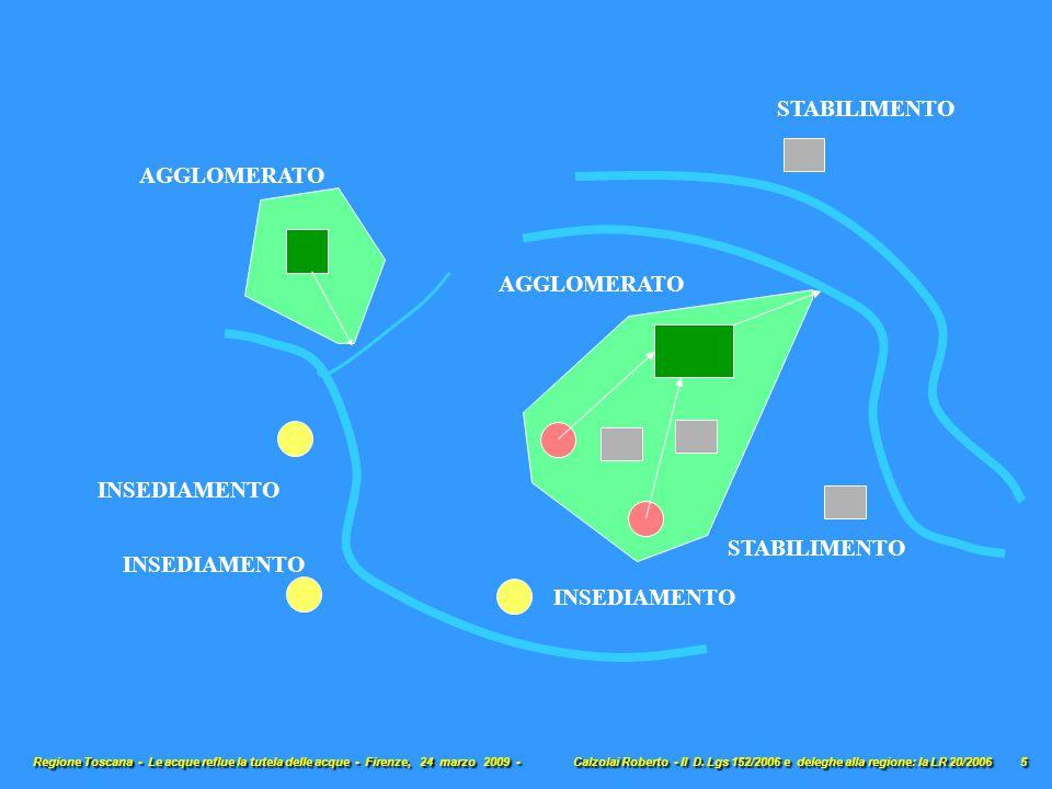 AGGLOMERATO INSEDIAMENTO STABILIMENTO Regione Toscana - Le acque reflue la tutela delle acque - Firenze, 24 marzo 2009 - Calzolai Roberto - Il D. Lgs
