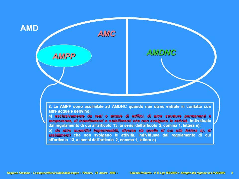AMC AMDNC AMPP 8. Le AMPP sono assimilate ad AMDNC quando non siano entrate in contatto con altre acque e derivino: esclusivamente da tetti o tettoie
