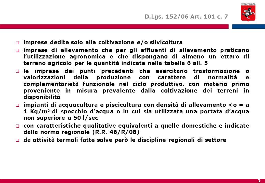 2 D.Lgs. 152/06 Art. 101 c. 7  imprese dedite solo alla coltivazione e/o silvicoltura  imprese di allevamento che per gli effluenti di allevamento p