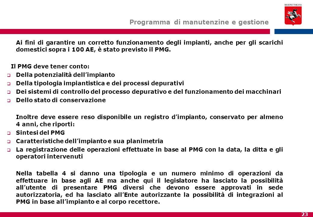 23 Programma di manutenzine e gestione Ai fini di garantire un corretto funzionamento degli impianti, anche per gli scarichi domestici sopra i 100 AE,