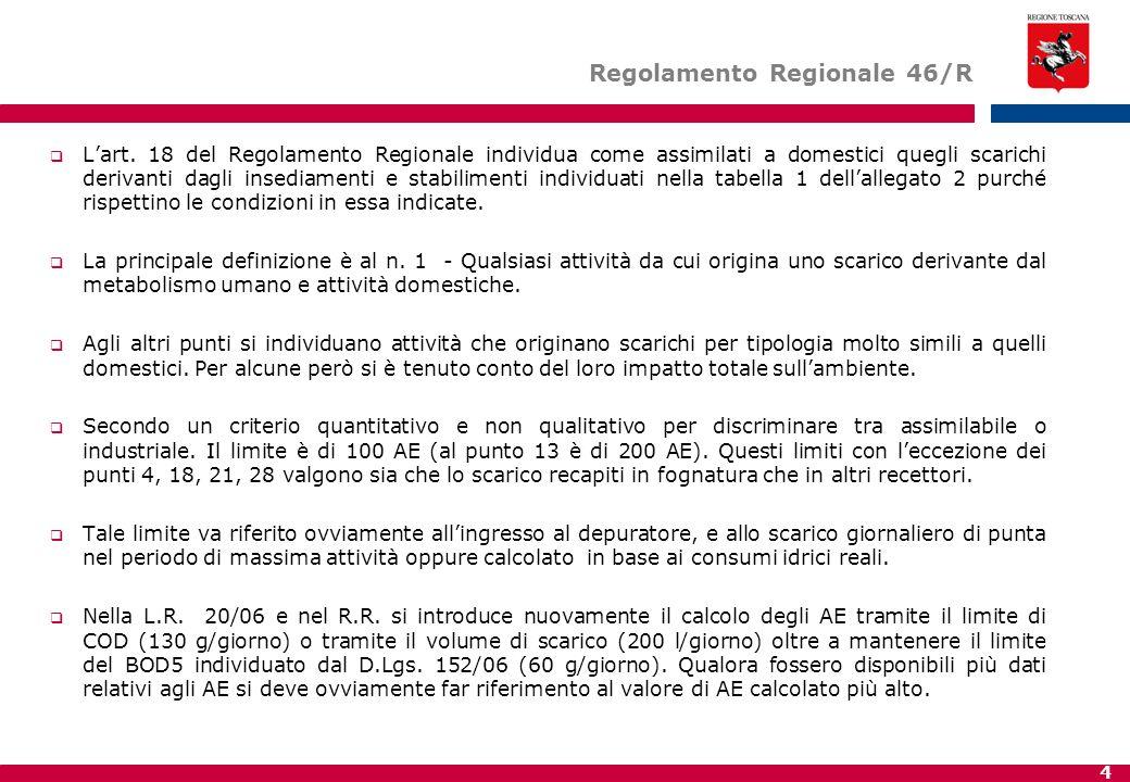 4 Regolamento Regionale 46/R  L'art. 18 del Regolamento Regionale individua come assimilati a domestici quegli scarichi derivanti dagli insediamenti