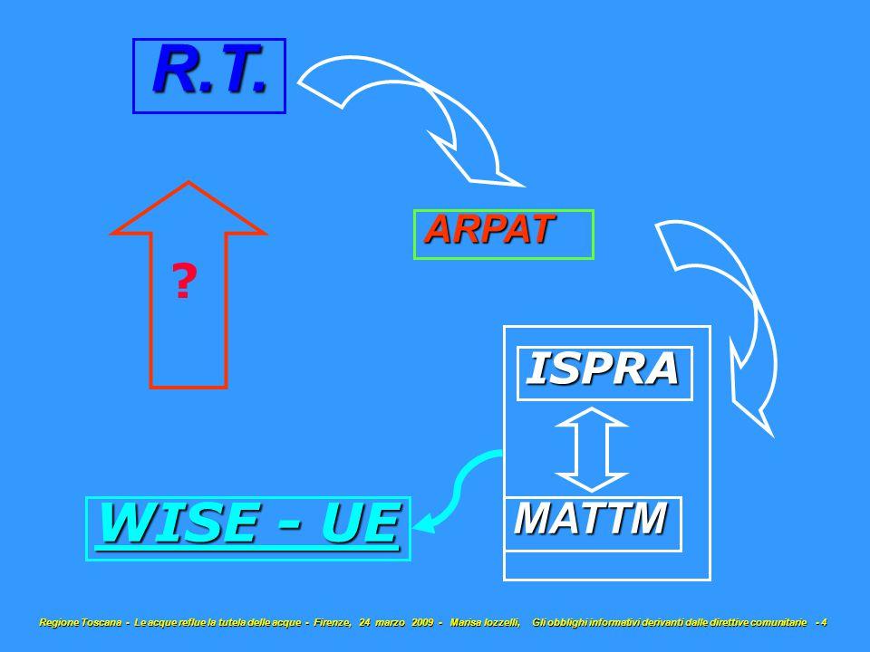 ARPAT R.T. ISPRA MATTM WISE - UE .