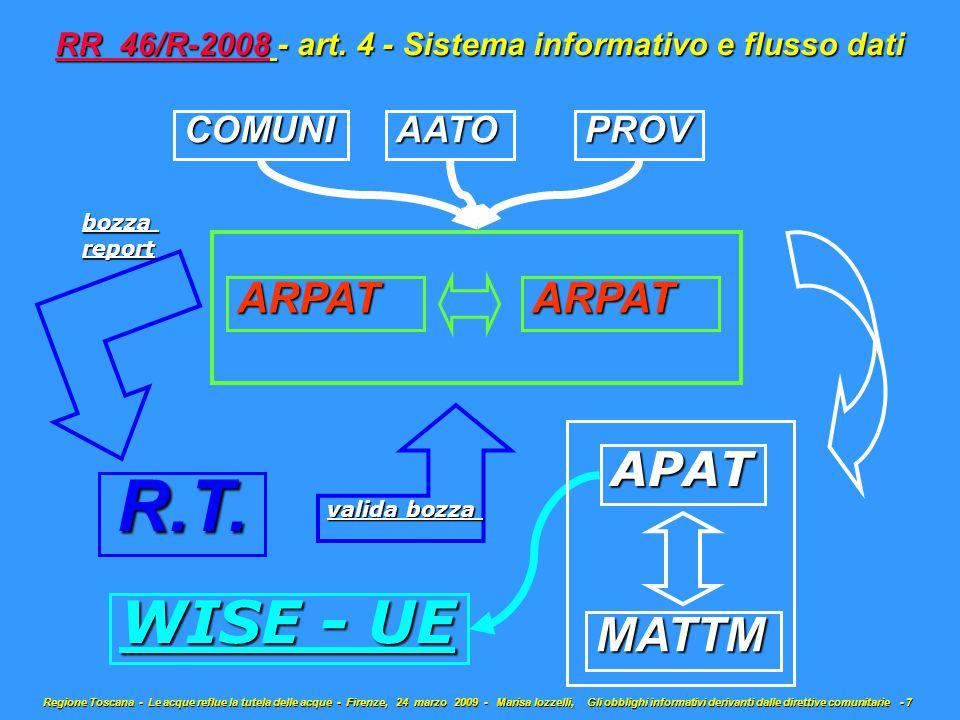 Regione Toscana - Le acque reflue la tutela delle acque - Firenze, 24 marzo 2009 - Marisa Iozzelli, Gli obblighi informativi derivanti dalle direttive comunitarie - 8