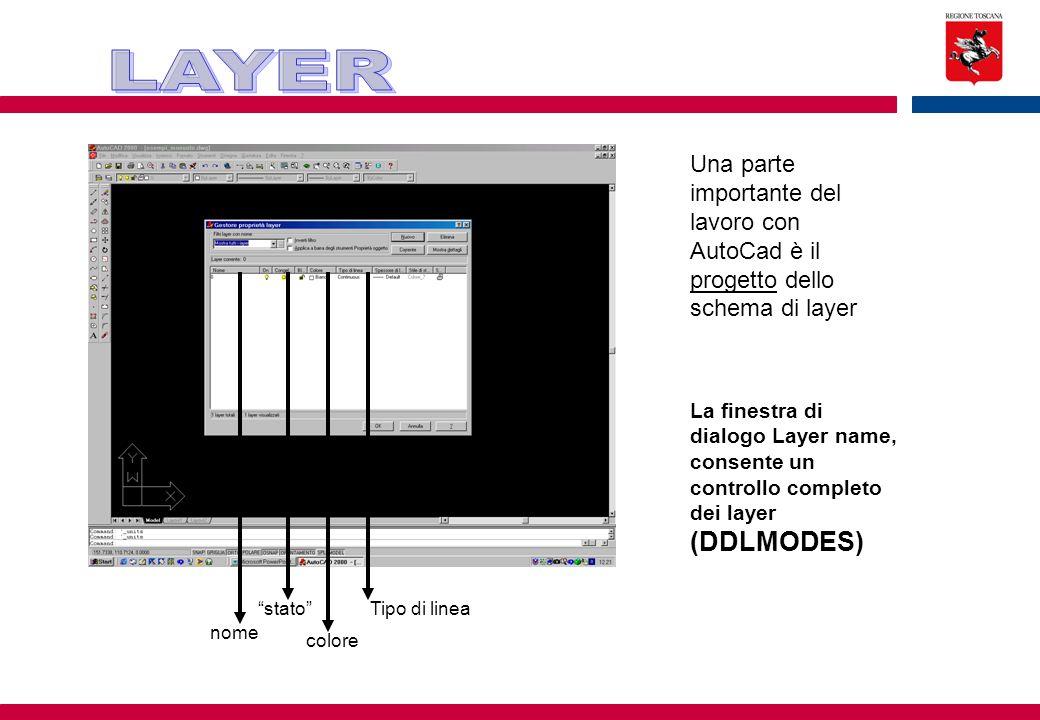 Una parte importante del lavoro con AutoCad è il progetto dello schema di layer La finestra di dialogo Layer name, consente un controllo completo dei