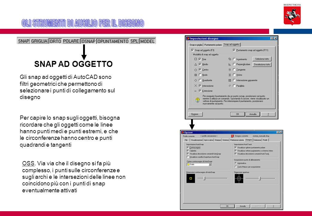 SNAP AD OGGETTO Gli snap ad oggetti di AutoCAD sono filtri geometrici che permettono di selezionare i punti di collegamento sul disegno Per capire lo