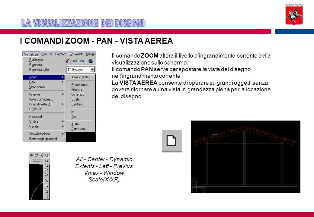 I COMANDI ZOOM - PAN - VISTA AEREA Il comando ZOOM altera il livello d'ingrandimento corrente della visualizzazione sullo schermo. Il comando PAN serv