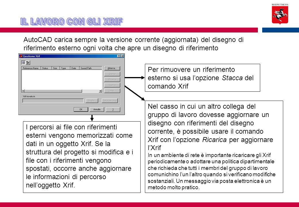 Per rimuovere un riferimento esterno si usa l'opzione Stacca del comando Xrif AutoCAD carica sempre la versione corrente (aggiornata) del disegno di r