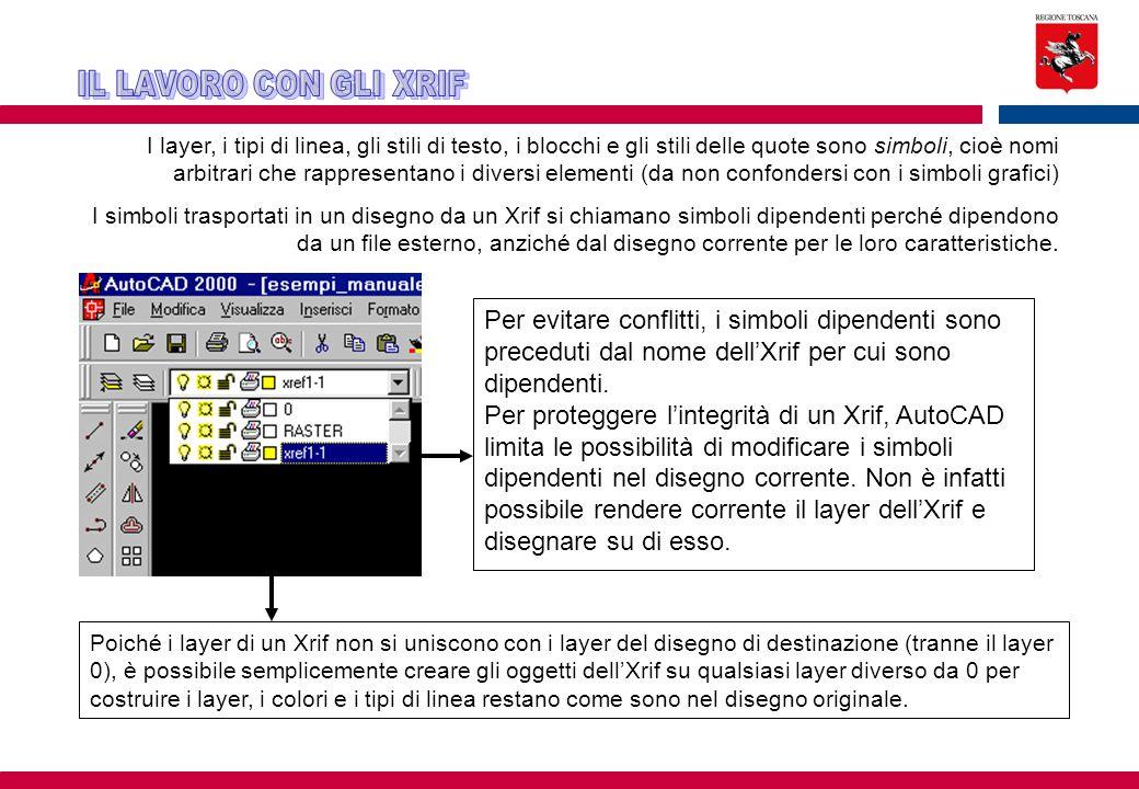 I layer, i tipi di linea, gli stili di testo, i blocchi e gli stili delle quote sono simboli, cioè nomi arbitrari che rappresentano i diversi elementi