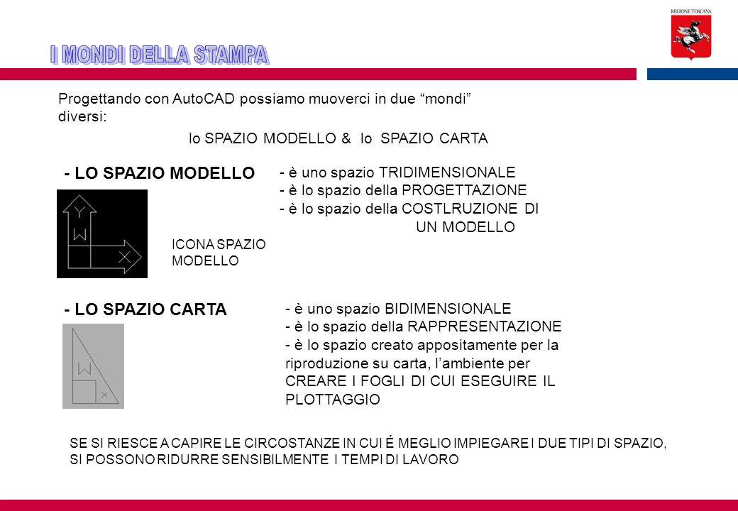 """Progettando con AutoCAD possiamo muoverci in due """"mondi"""" diversi: lo SPAZIO MODELLO & lo SPAZIO CARTA - LO SPAZIO MODELLO - è uno spazio TRIDIMENSIONA"""