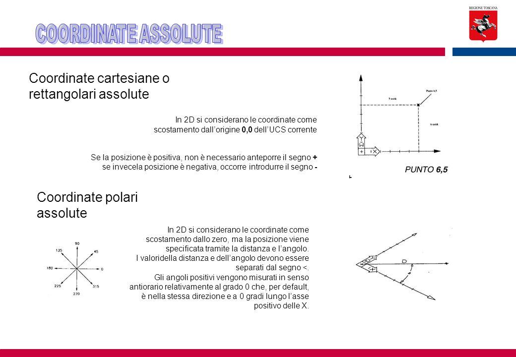 Coordinate cartesiane o rettangolari assolute In 2D si considerano le coordinate come scostamento dall'origine 0,0 dell'UCS corrente Se la posizione è