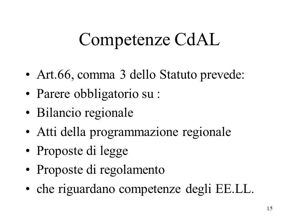 15 Competenze CdAL Art.66, comma 3 dello Statuto prevede: Parere obbligatorio su : Bilancio regionale Atti della programmazione regionale Proposte di legge Proposte di regolamento che riguardano competenze degli EE.LL.