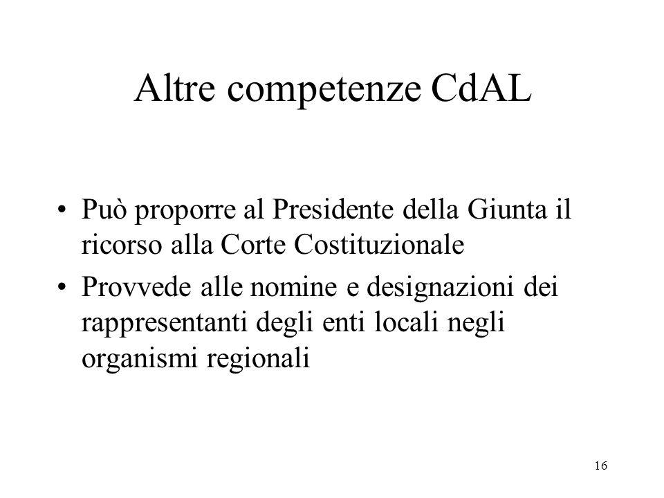 16 Altre competenze CdAL Può proporre al Presidente della Giunta il ricorso alla Corte Costituzionale Provvede alle nomine e designazioni dei rappresentanti degli enti locali negli organismi regionali