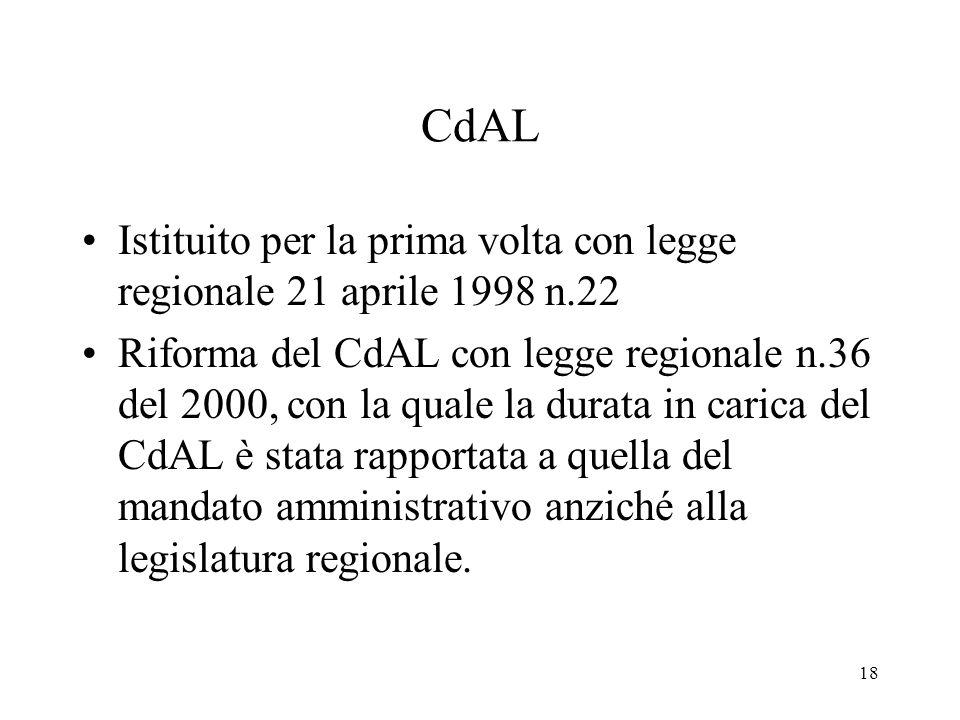 18 CdAL Istituito per la prima volta con legge regionale 21 aprile 1998 n.22 Riforma del CdAL con legge regionale n.36 del 2000, con la quale la durata in carica del CdAL è stata rapportata a quella del mandato amministrativo anziché alla legislatura regionale.