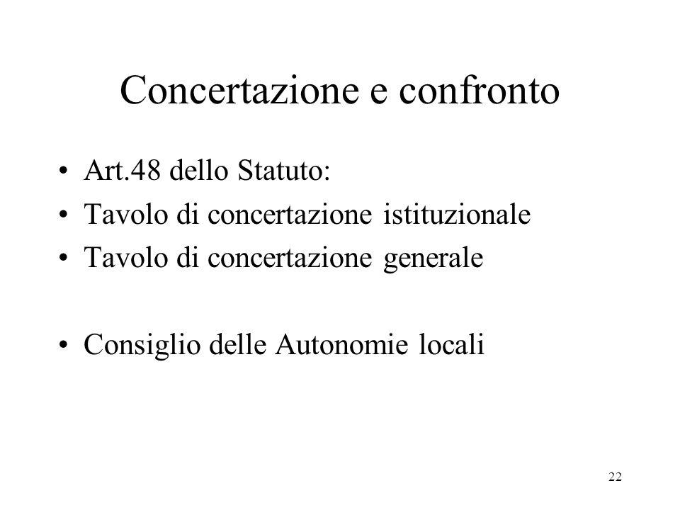 22 Concertazione e confronto Art.48 dello Statuto: Tavolo di concertazione istituzionale Tavolo di concertazione generale Consiglio delle Autonomie locali
