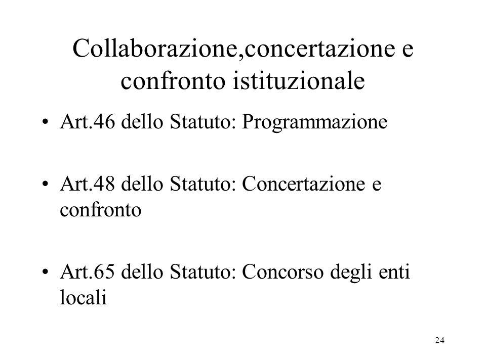 24 Collaborazione,concertazione e confronto istituzionale Art.46 dello Statuto: Programmazione Art.48 dello Statuto: Concertazione e confronto Art.65 dello Statuto: Concorso degli enti locali