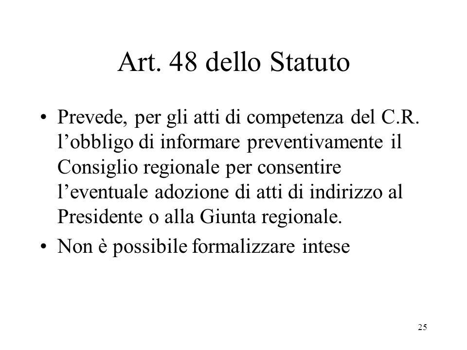 25 Art. 48 dello Statuto Prevede, per gli atti di competenza del C.R.