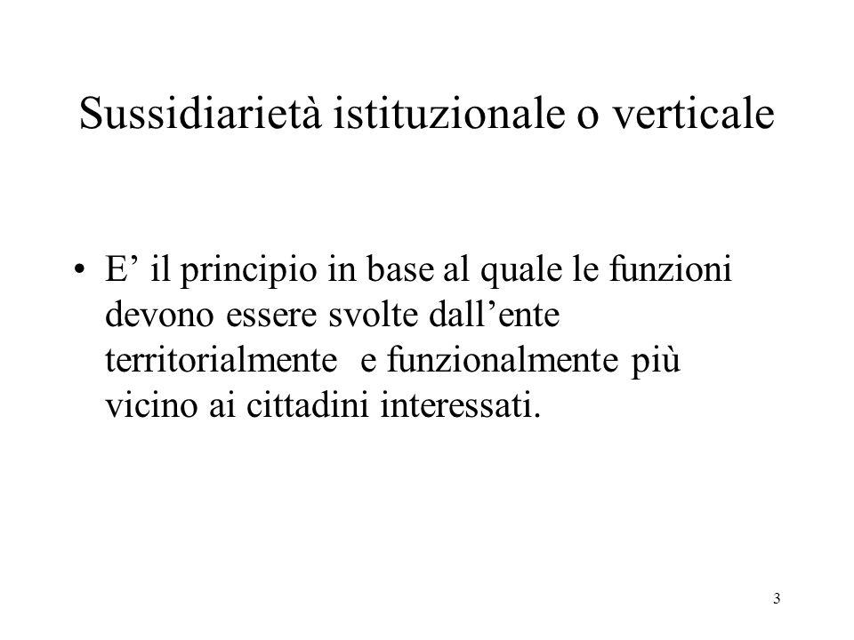 3 Sussidiarietà istituzionale o verticale E' il principio in base al quale le funzioni devono essere svolte dall'ente territorialmente e funzionalmente più vicino ai cittadini interessati.