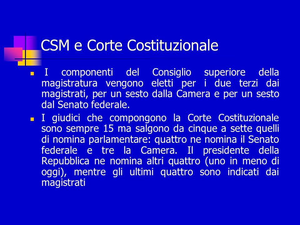 CSM e Corte Costituzionale I componenti del Consiglio superiore della magistratura vengono eletti per i due terzi dai magistrati, per un sesto dalla Camera e per un sesto dal Senato federale.