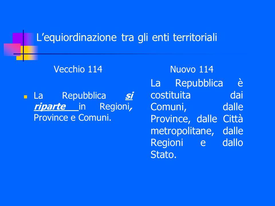 L'equiordinazione tra gli enti territoriali Vecchio 114 La Repubblica si riparte in Regioni, Province e Comuni.