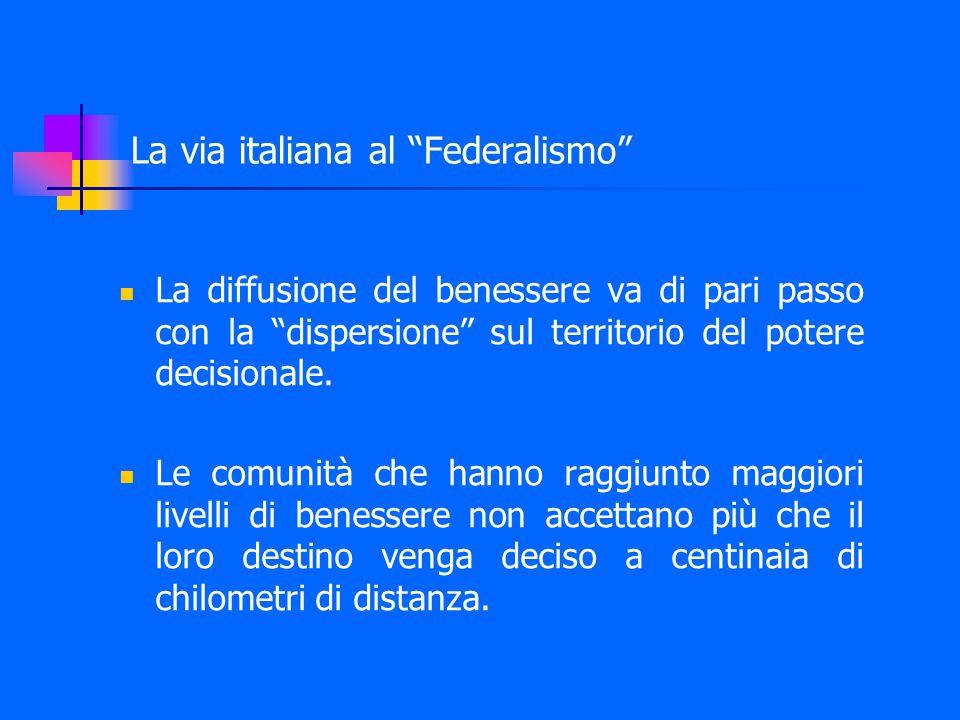 La via italiana al Federalismo La diffusione del benessere va di pari passo con la dispersione sul territorio del potere decisionale.