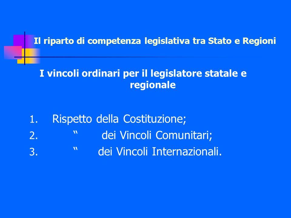 Il riparto di competenza legislativa tra Stato e Regioni I vincoli ordinari per il legislatore statale e regionale 1.